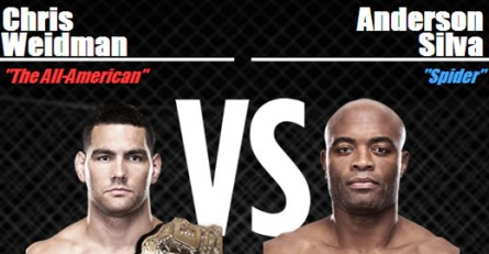 infografico_Weidman_Anderson