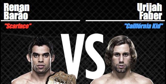 O UFC 169 promete esquentar o frio de Newark, cidade próxima de Nova York, nos Estados Unidos.Na luta principal da noite, o brasileiro Renan Barão coloca pela primeira vez em […]