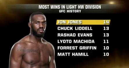 Ortiz não aparece na lista mostrada na transmissão do UFC 172. Foto: Reprodução