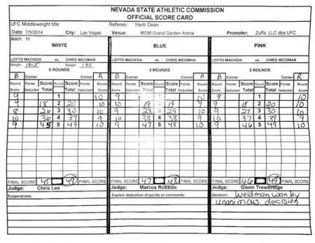Pontuação oficial do main-event do UFC 175. Foto: Reprodução/Twitter
