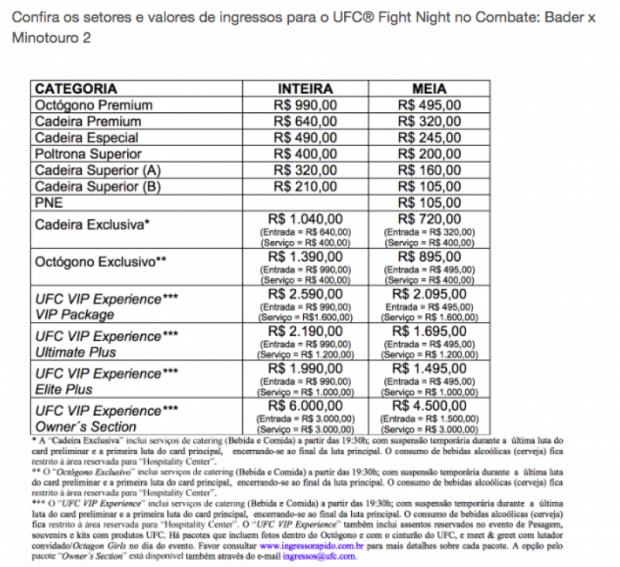 Tabela de ingressos do UFC SP. (Foto: Divulgação / Reprodução)