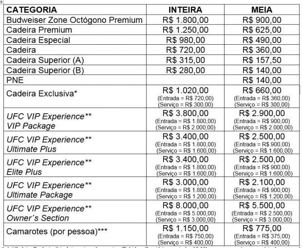 Tabela de preços dos ingressos do UFC Rio 8 (Foto: Divulgação/UFC)